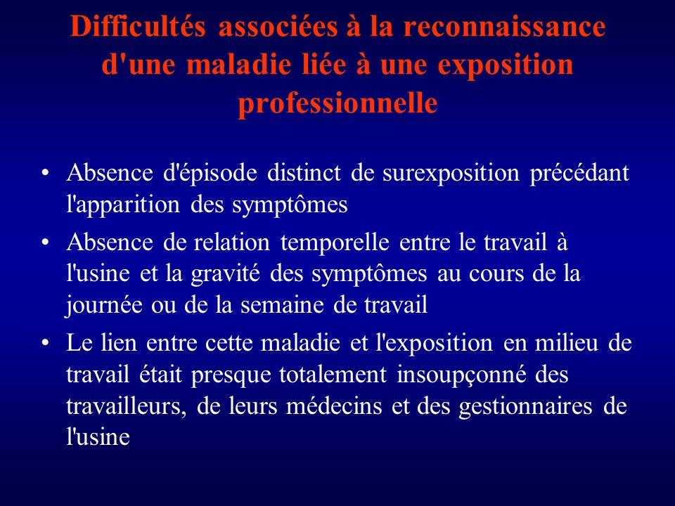 Difficultés associées à la reconnaissance d une maladie liée à une exposition professionnelle