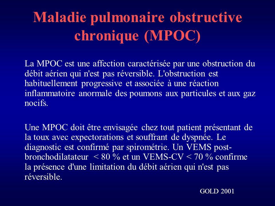 Maladie pulmonaire obstructive chronique (MPOC)