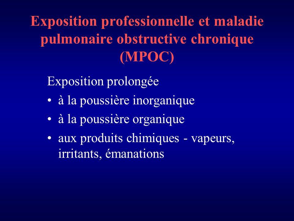 Exposition professionnelle et maladie pulmonaire obstructive chronique (MPOC)