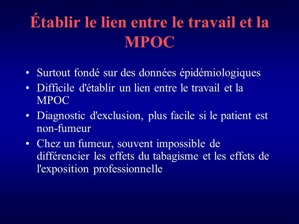 Établir le lien entre le travail et la MPOC