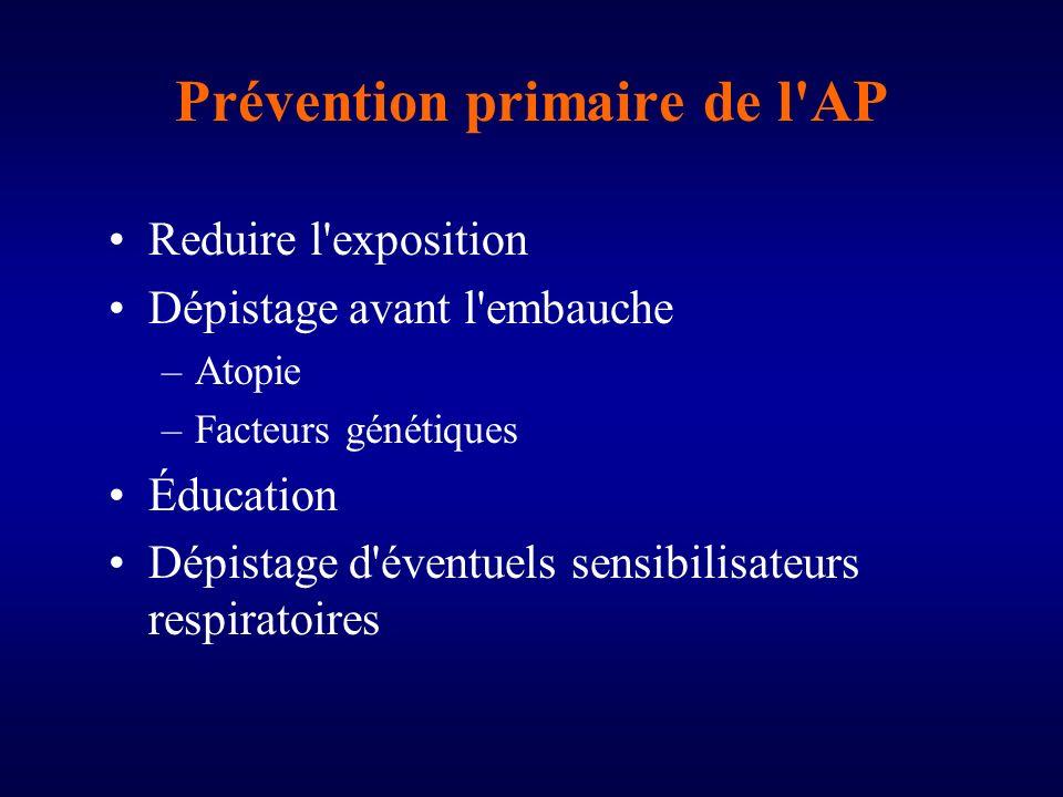 Prévention primaire de l AP