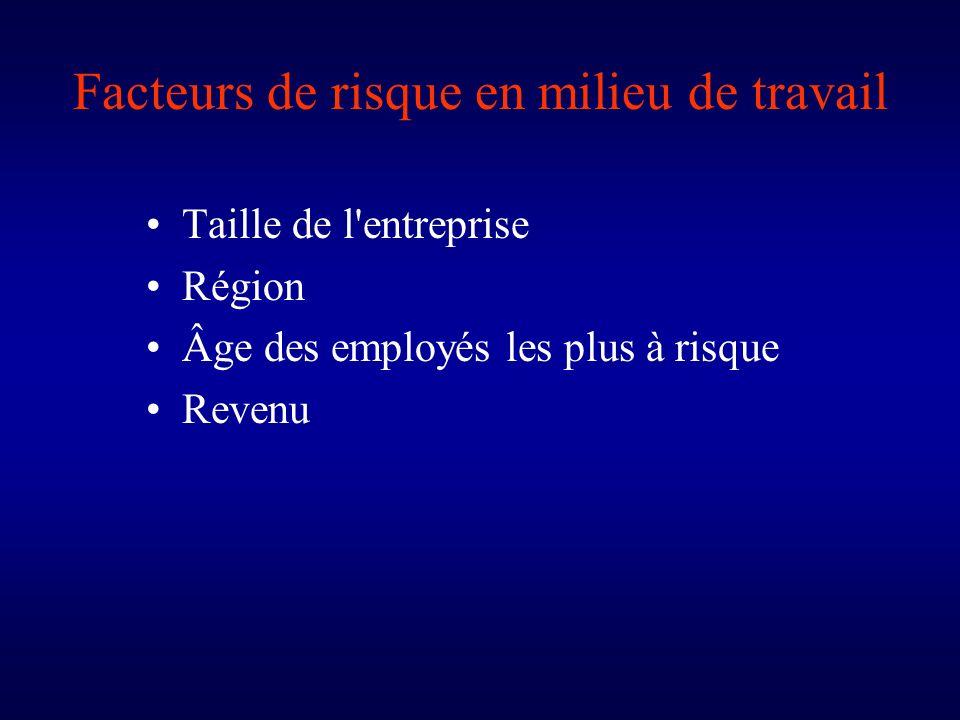 Facteurs de risque en milieu de travail