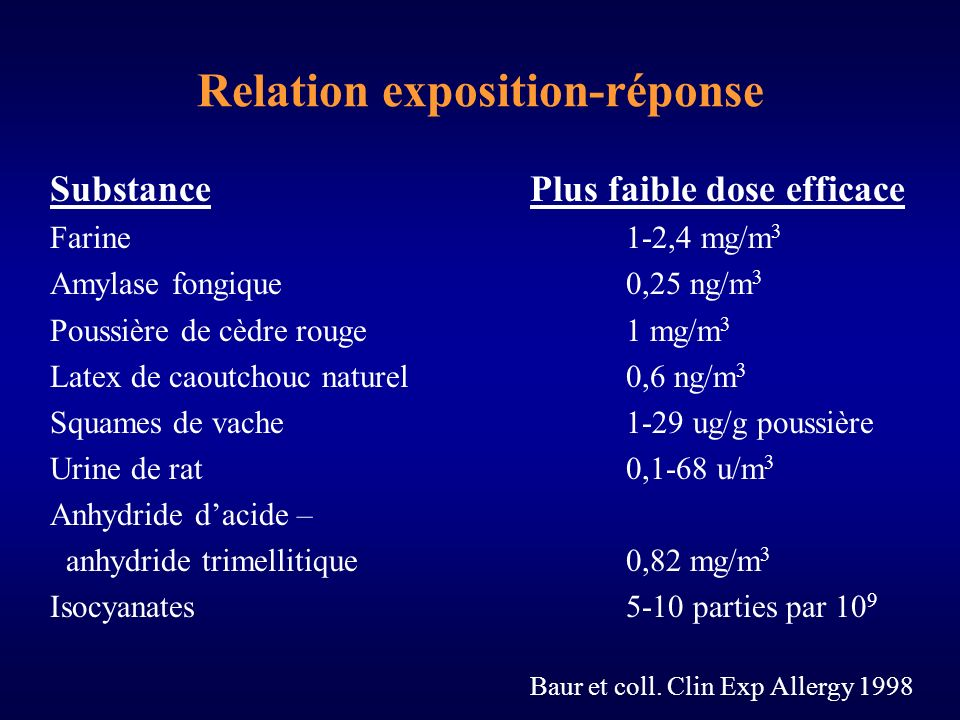 Relation exposition-réponse