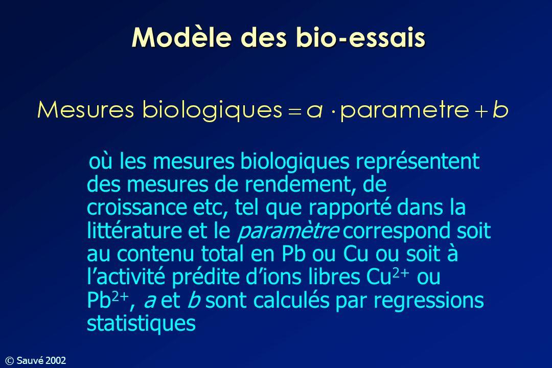 Modèle des bio-essais