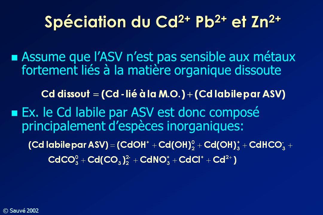 Spéciation du Cd2+ Pb2+ et Zn2+