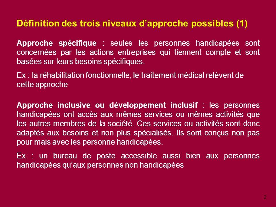 Définition des trois niveaux d'approche possibles (1)