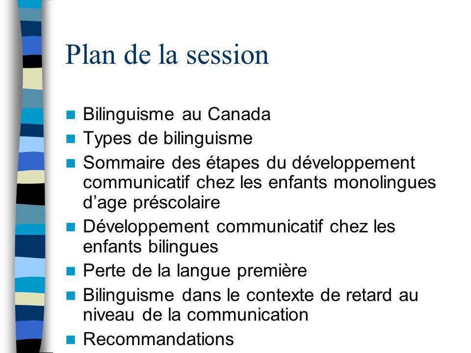 Plan de la session Bilinguisme au Canada Types de bilinguisme