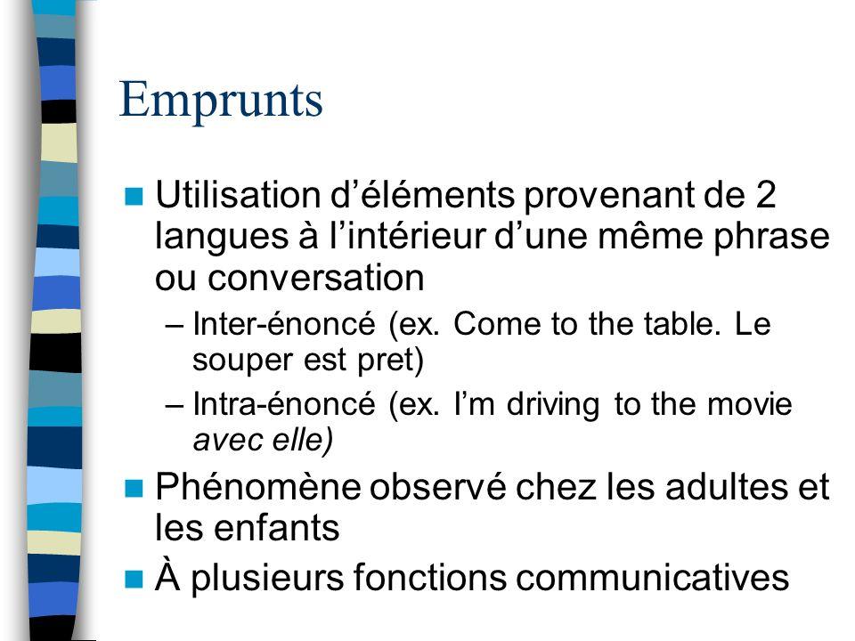 Emprunts Utilisation d'éléments provenant de 2 langues à l'intérieur d'une même phrase ou conversation.