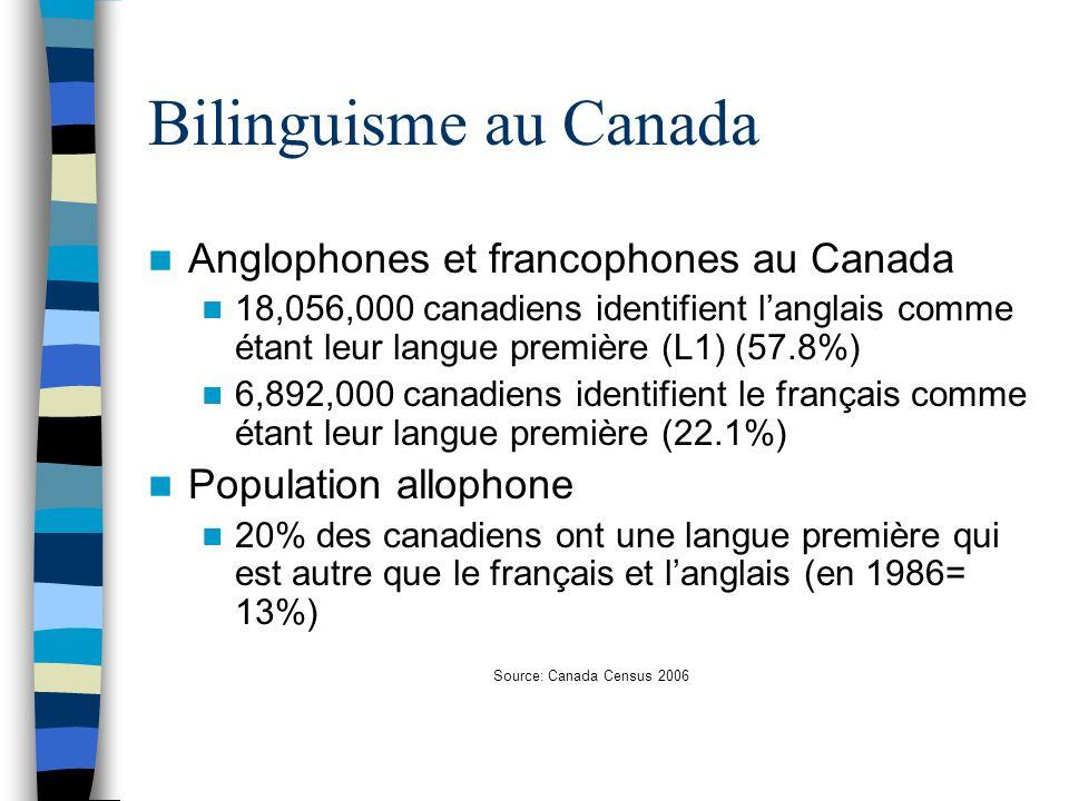 Bilinguisme au Canada Anglophones et francophones au Canada