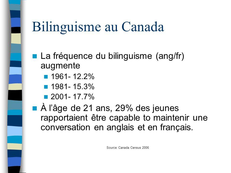 Bilinguisme au Canada La fréquence du bilinguisme (ang/fr) augmente
