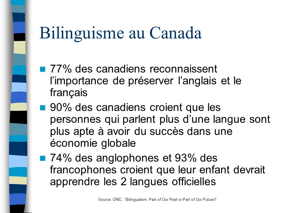 Source: CRIC, Bilingualism: Part of Our Past or Part of Our Future