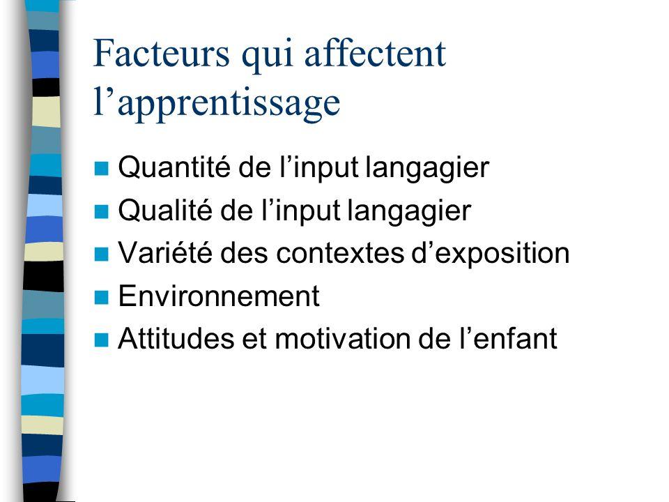 Facteurs qui affectent l'apprentissage