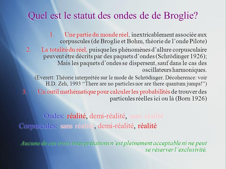 Quel est le statut des ondes de de Broglie