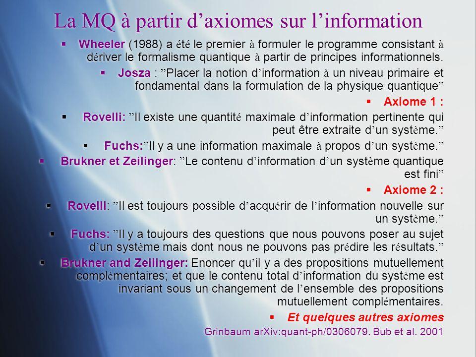 La MQ à partir d'axiomes sur l'information