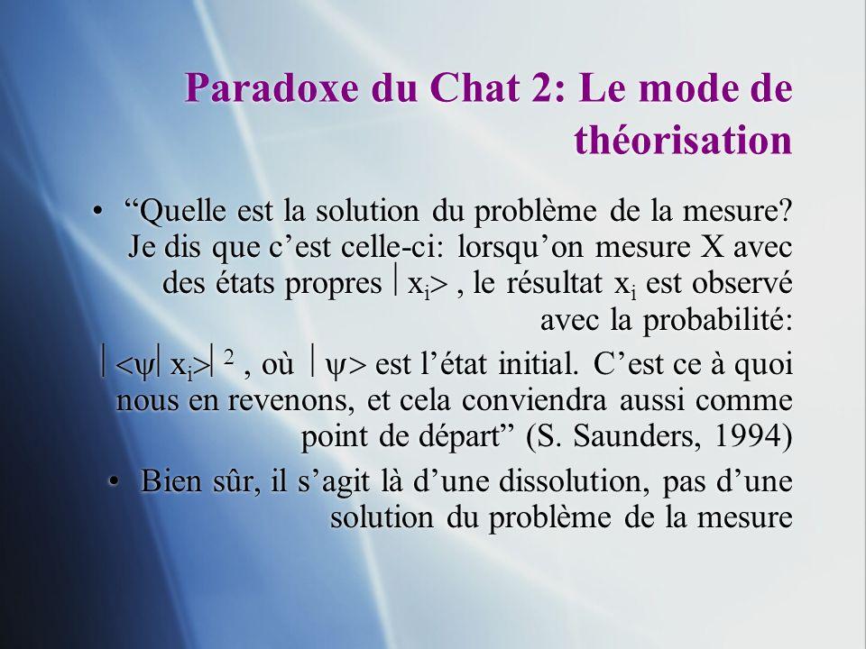 Paradoxe du Chat 2: Le mode de théorisation