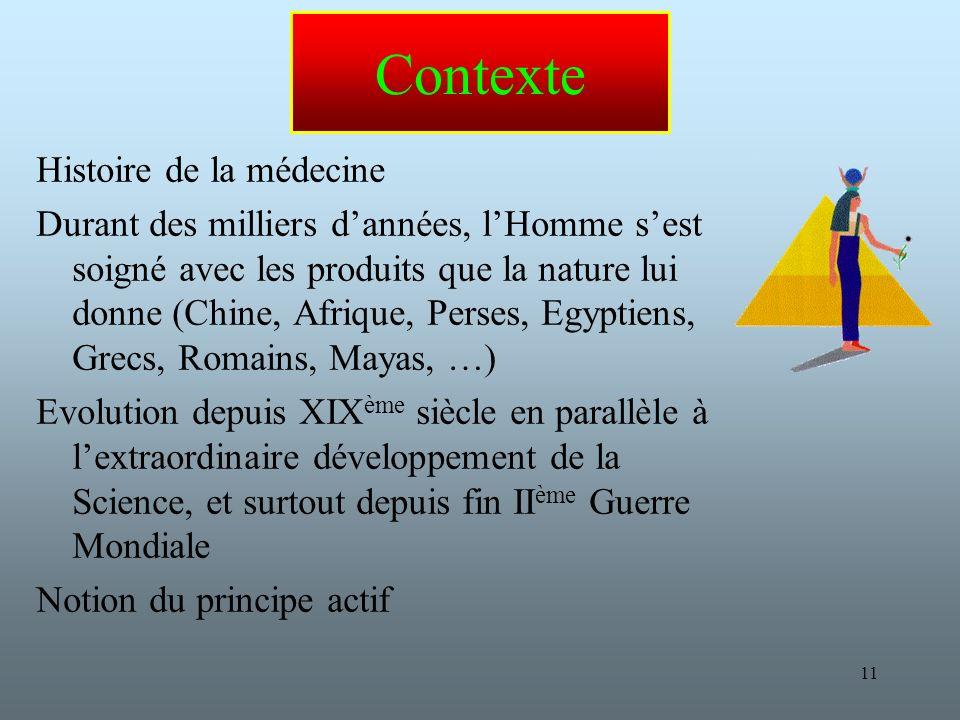 Contexte Histoire de la médecine