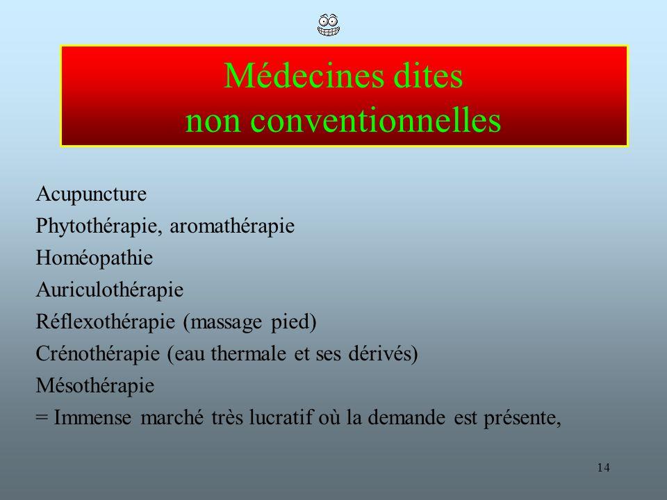 Médecines dites non conventionnelles