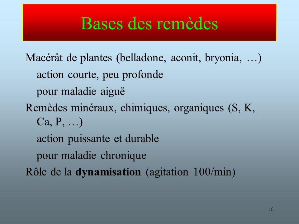 Bases des remèdes Macérât de plantes (belladone, aconit, bryonia, …)