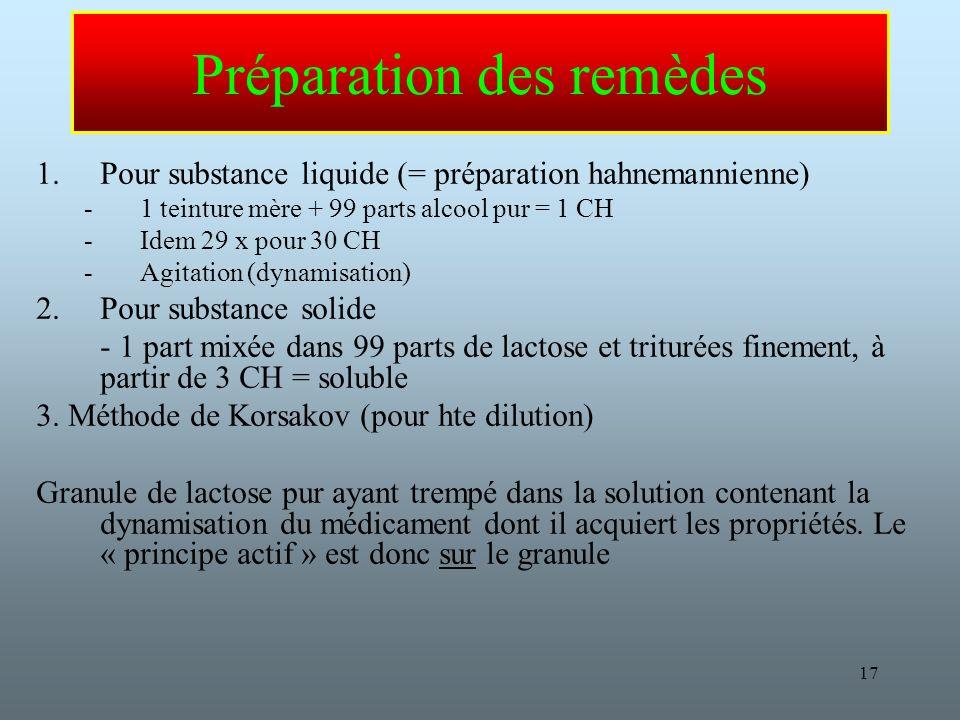 Préparation des remèdes