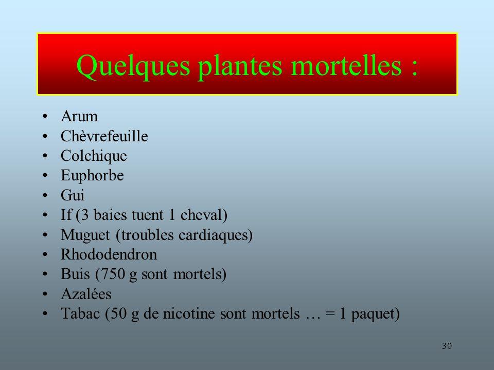 Quelques plantes mortelles :