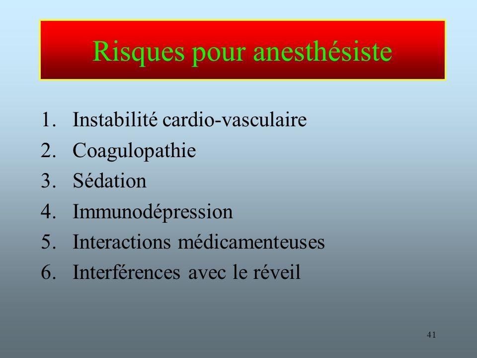Risques pour anesthésiste