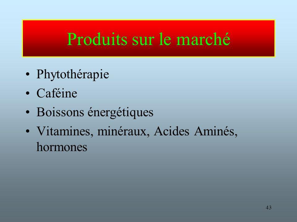 Produits sur le marché Phytothérapie Caféine Boissons énergétiques