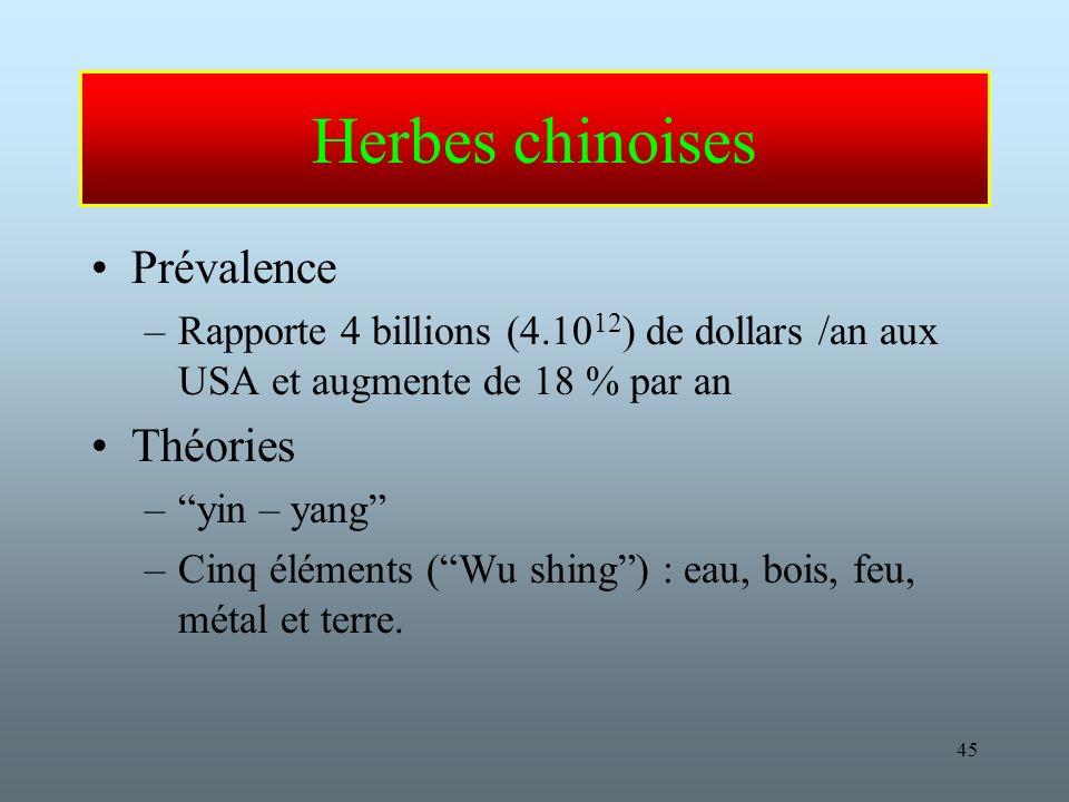 Herbes chinoises Prévalence Théories
