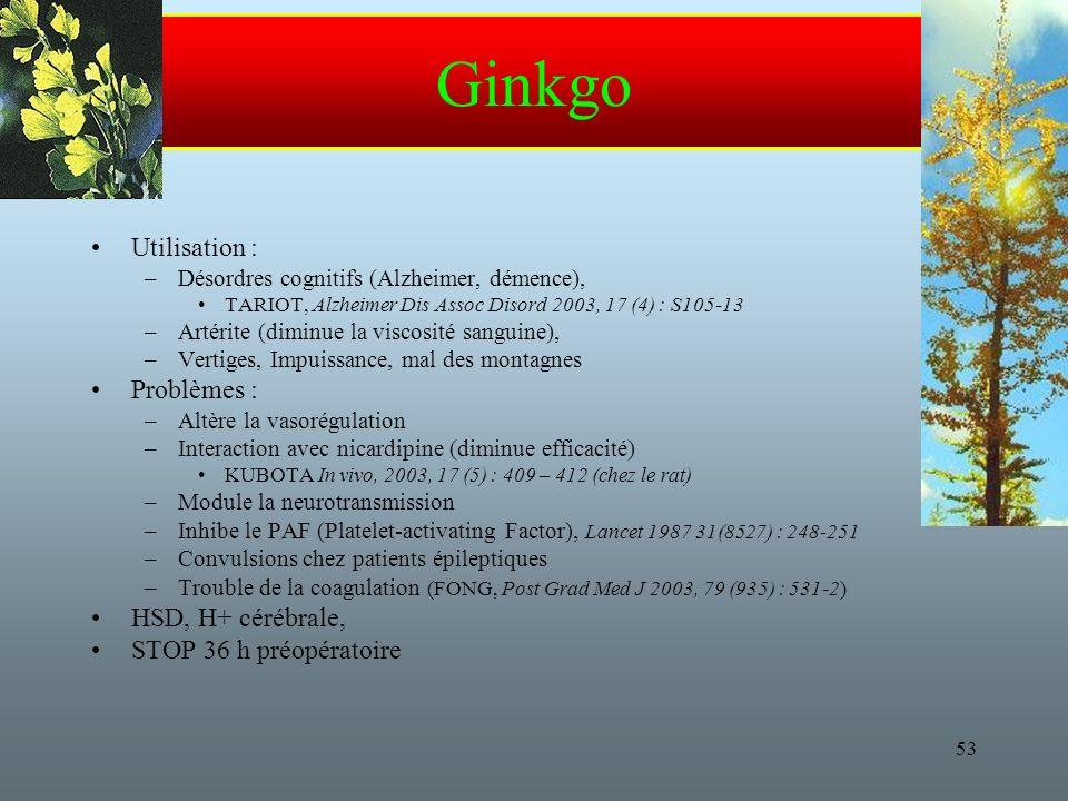 Ginkgo Utilisation : Problèmes : HSD, H+ cérébrale,