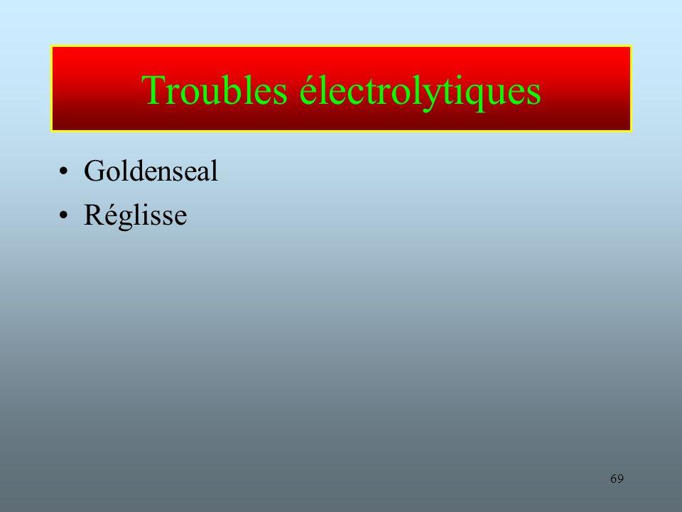 Troubles électrolytiques