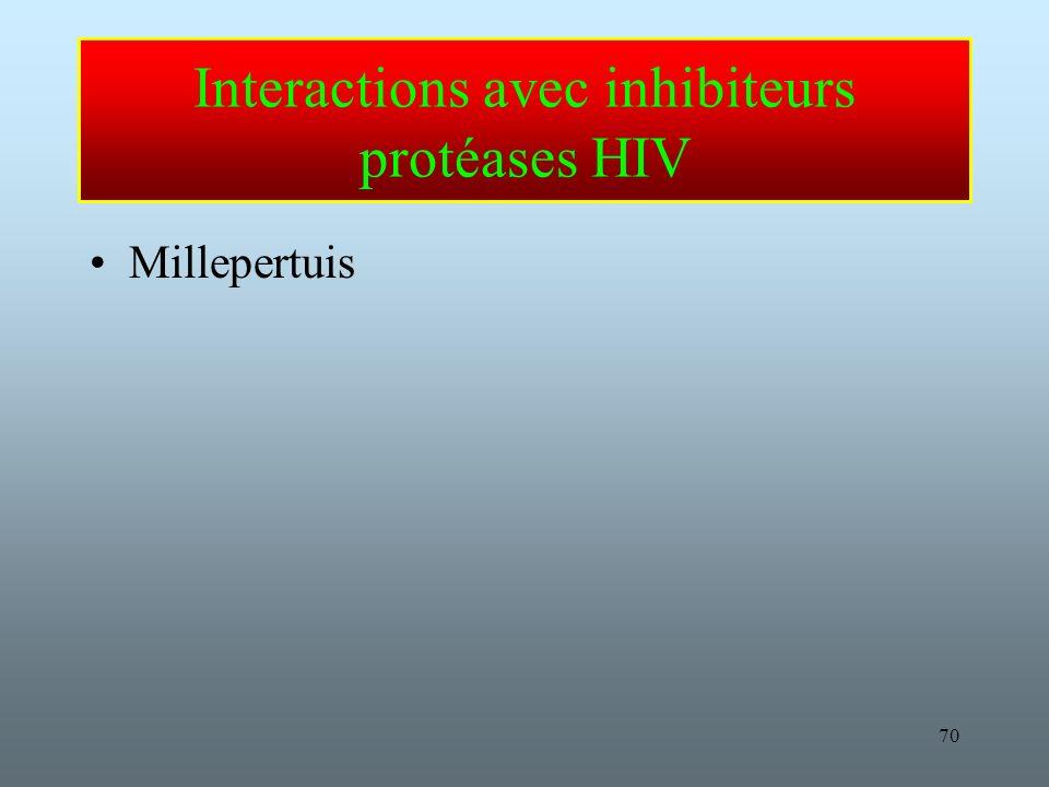 Interactions avec inhibiteurs protéases HIV