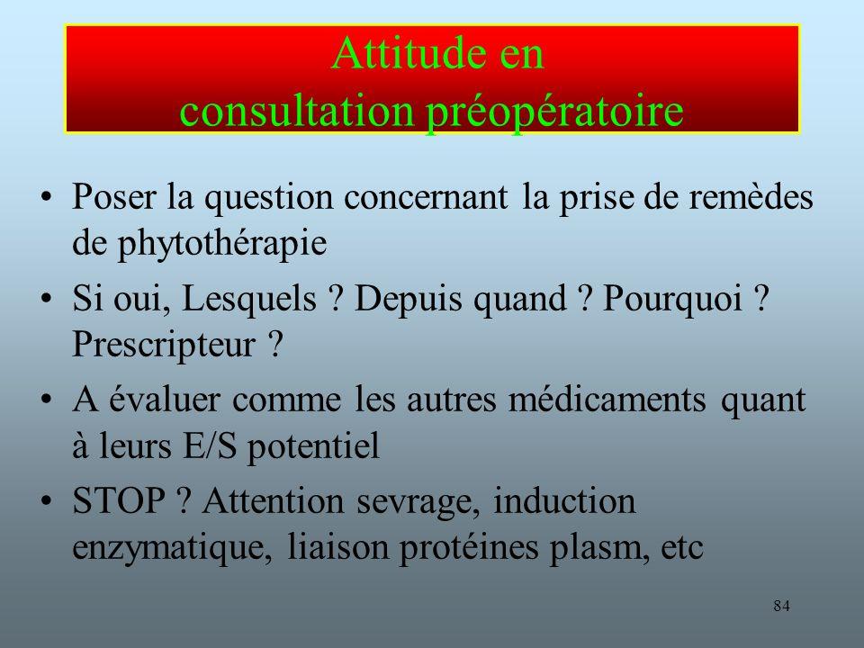 Attitude en consultation préopératoire