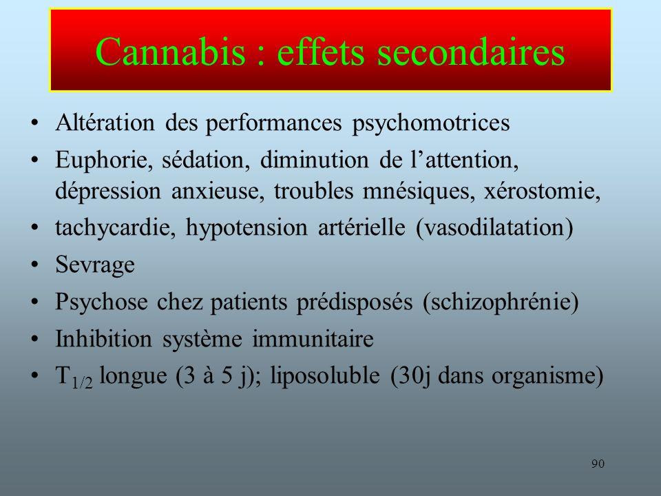 Cannabis : effets secondaires