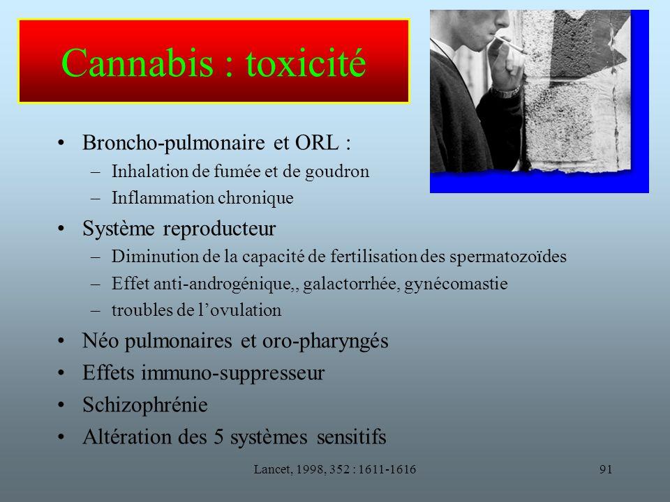 Cannabis : toxicité Broncho-pulmonaire et ORL : Système reproducteur
