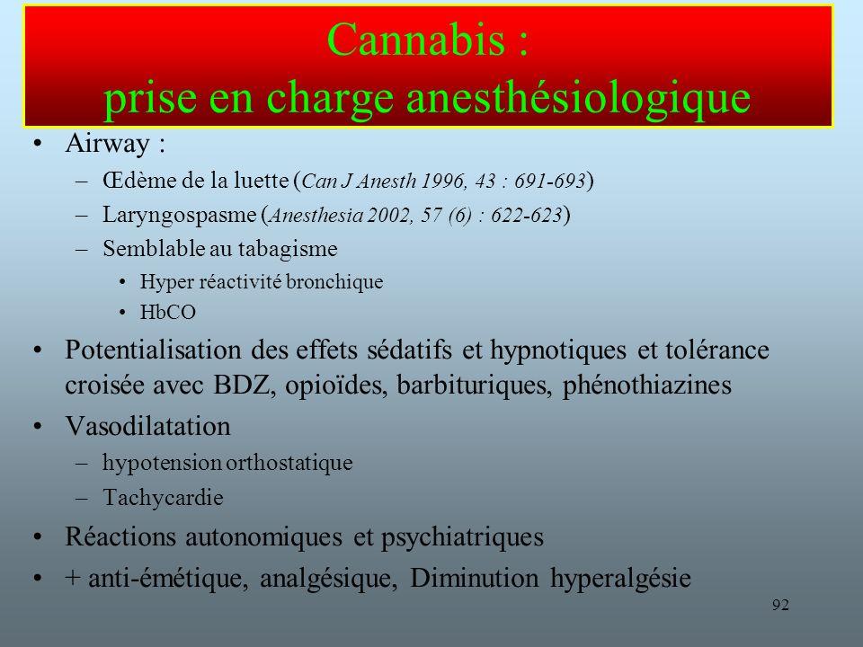 Cannabis : prise en charge anesthésiologique