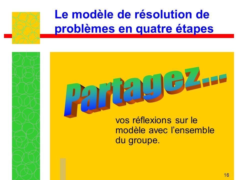 Le modèle de résolution de problèmes en quatre étapes