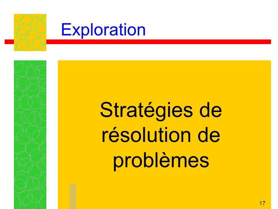 Exploration Stratégies de résolution de problèmes