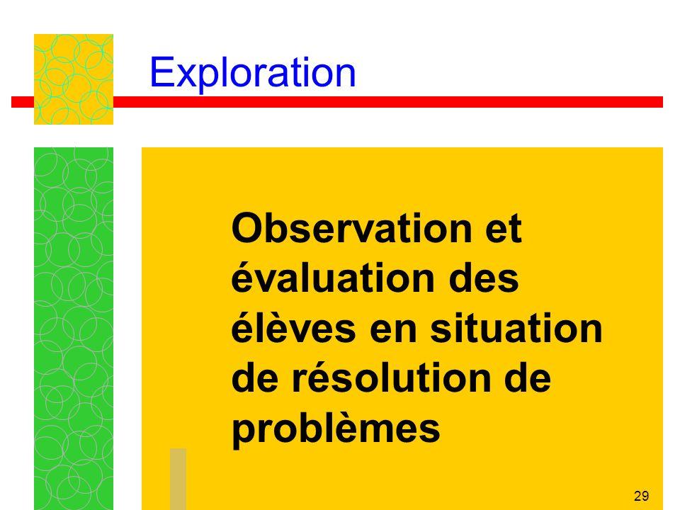 Exploration Observation et évaluation des élèves en situation de résolution de problèmes