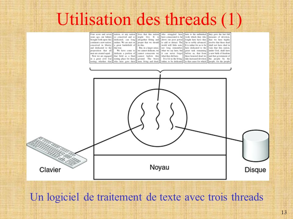 Processus et threads ppt t l charger - Telecharger traitement de texte open office ...