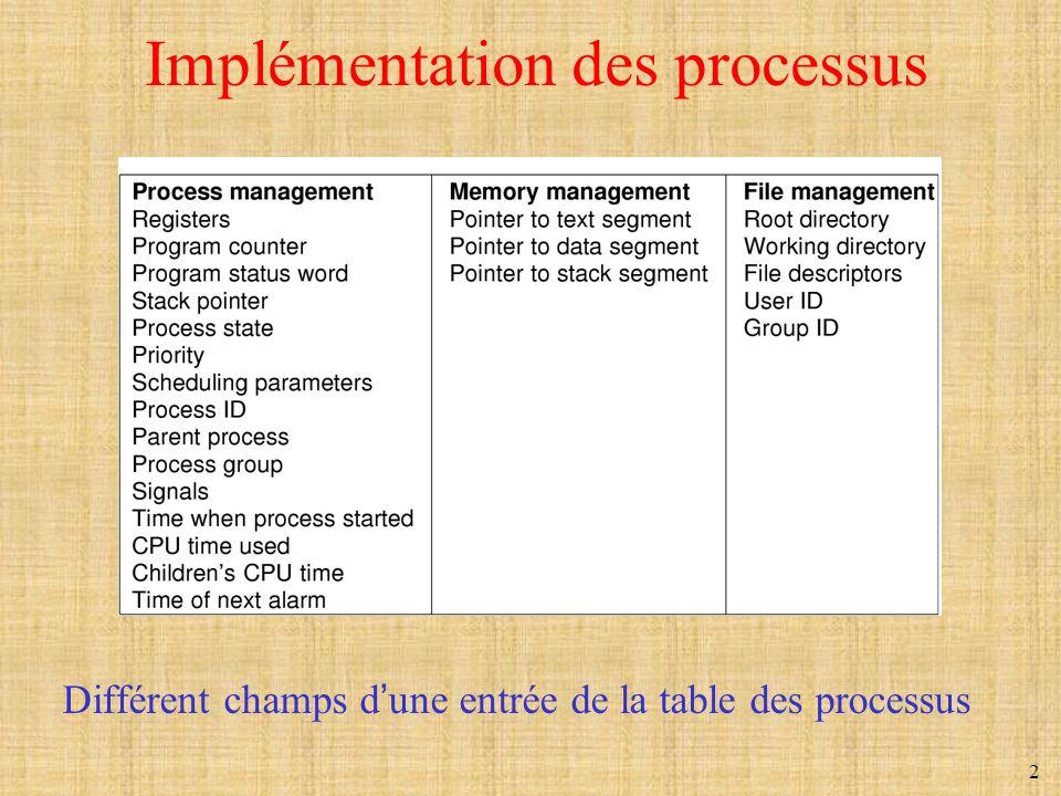 Implémentation des processus
