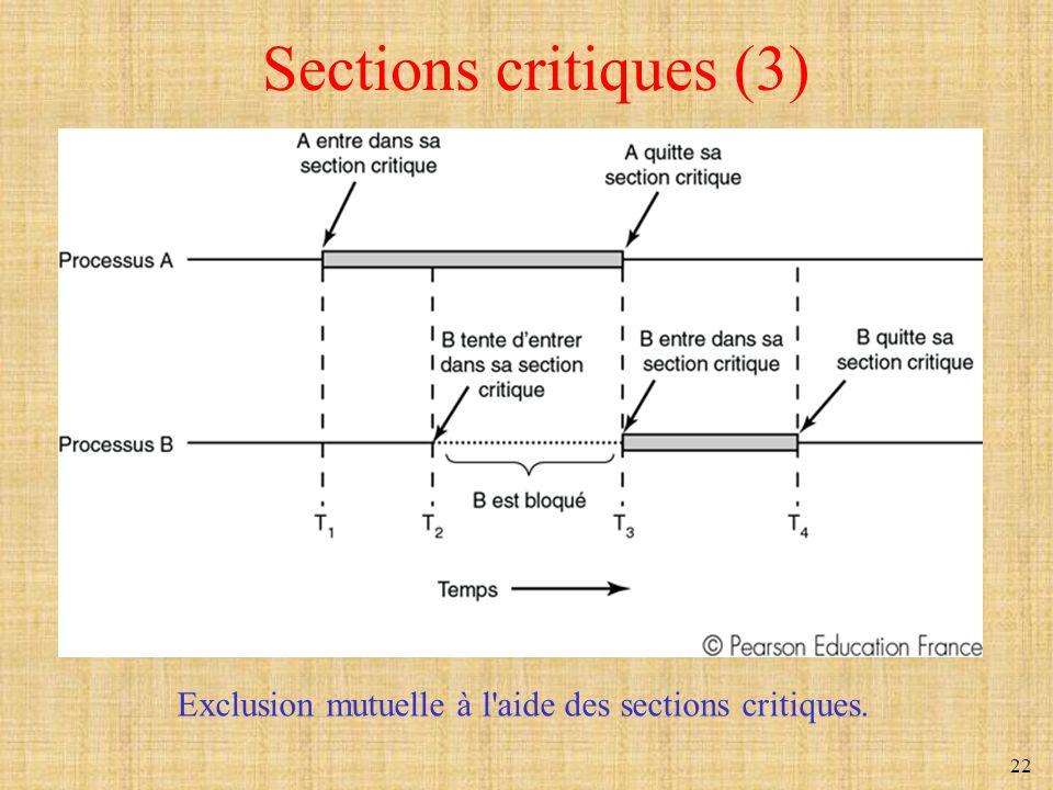 Exclusion mutuelle à l aide des sections critiques.