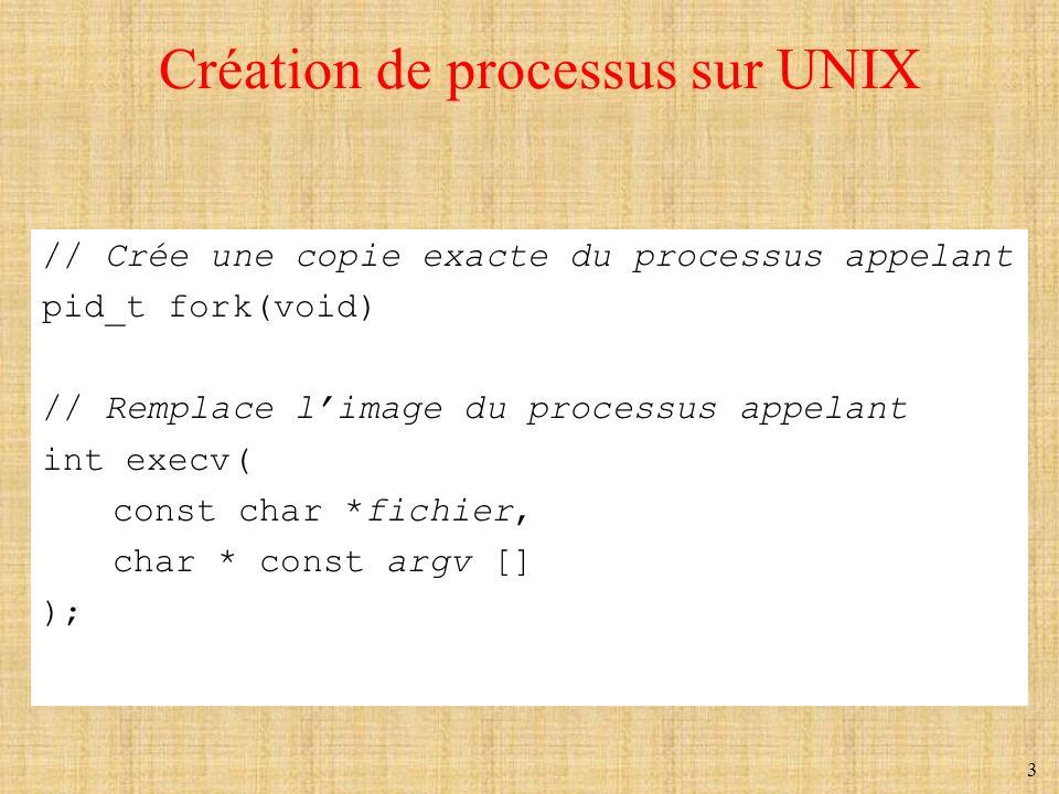Création de processus sur UNIX