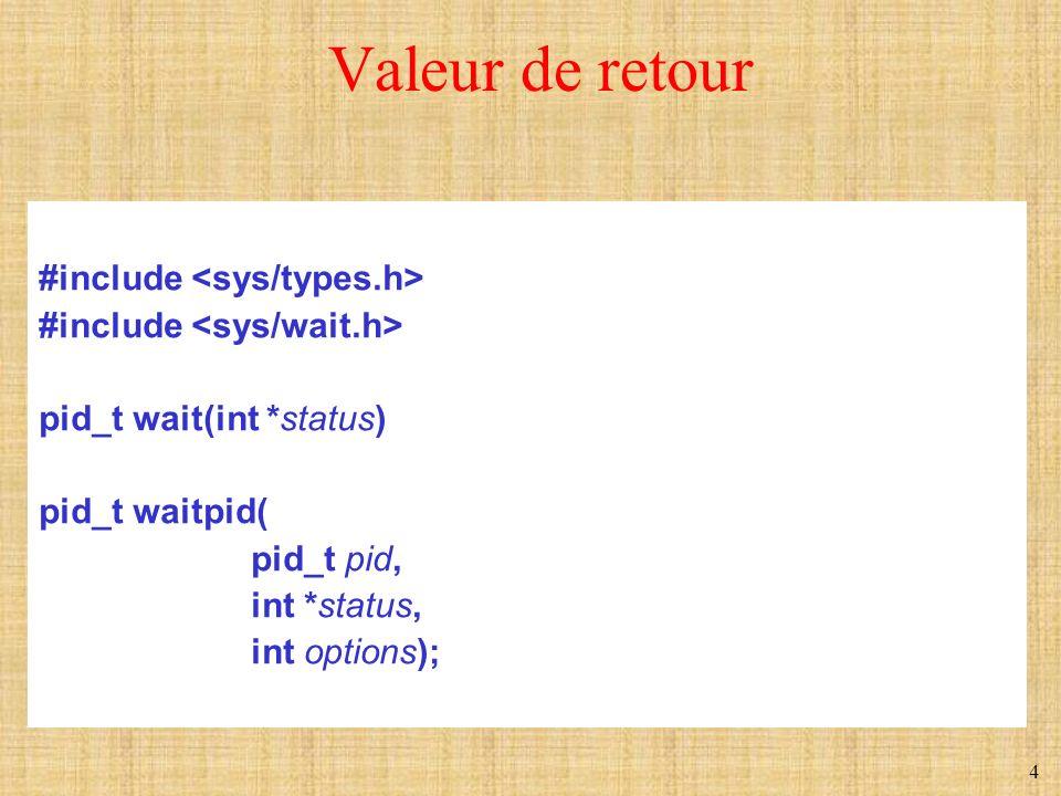 Valeur de retour #include <sys/types.h>