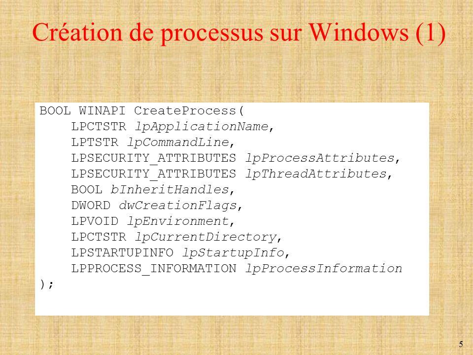 Création de processus sur Windows (1)