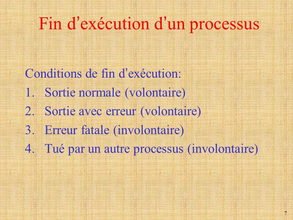Fin d'exécution d'un processus