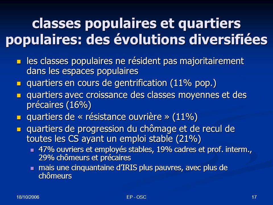 classes moyennes et quartiers moyens-mélangés