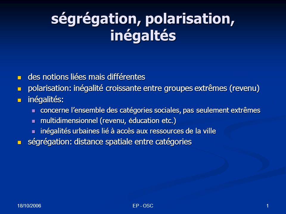la ségrégation: les quartiers pauvres dans la ville