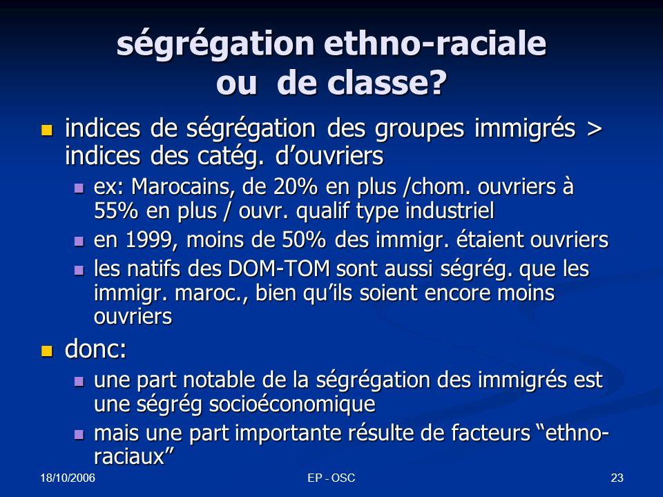 ségrégation sociale - iris 1999