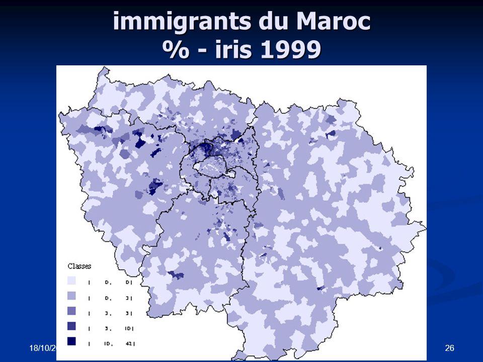 immigrants d'Afrique sub-Saharienne % - iris 1999