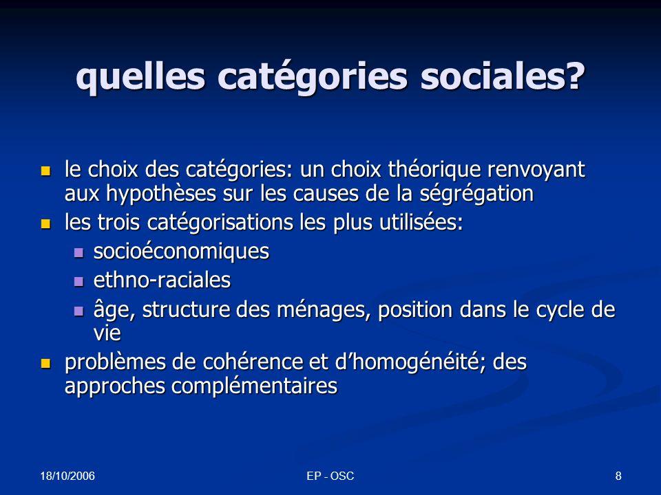 catégories socio-économiques