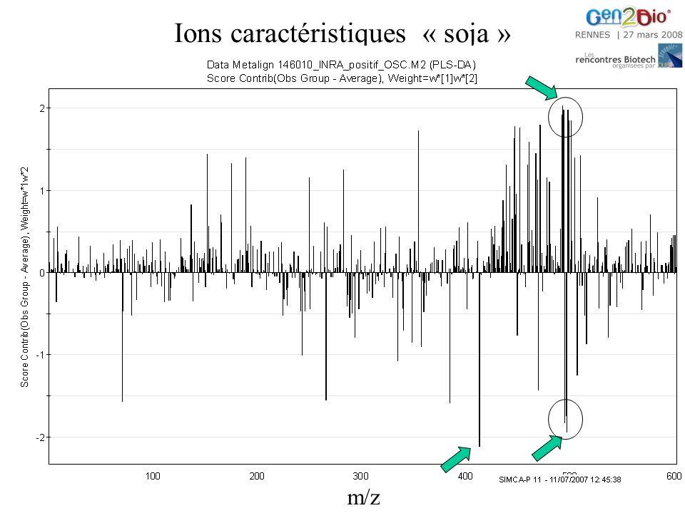 Ions caractéristiques « soja »